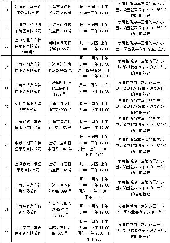 新葡新京73个机动车登记服务站均可办理新车上牌