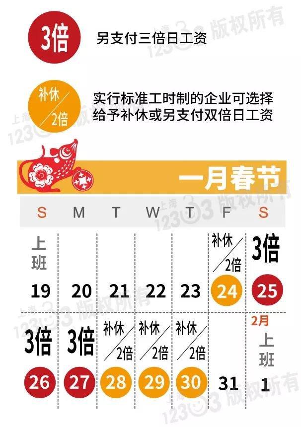 上海加班工资基数_2020春节上海加班工资怎么算 哪几天3倍- 上海本地宝