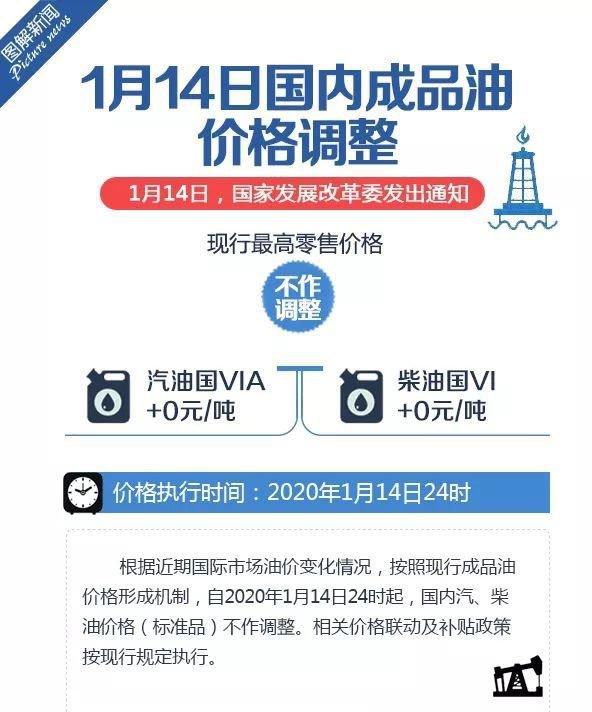 国家发改委 1月14日国内成品油价格不作调整