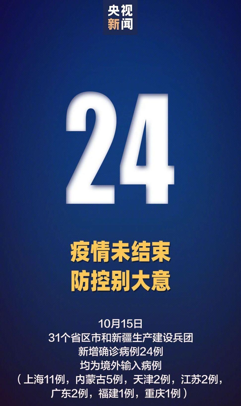 10月15日31省区市新增境外输入24例