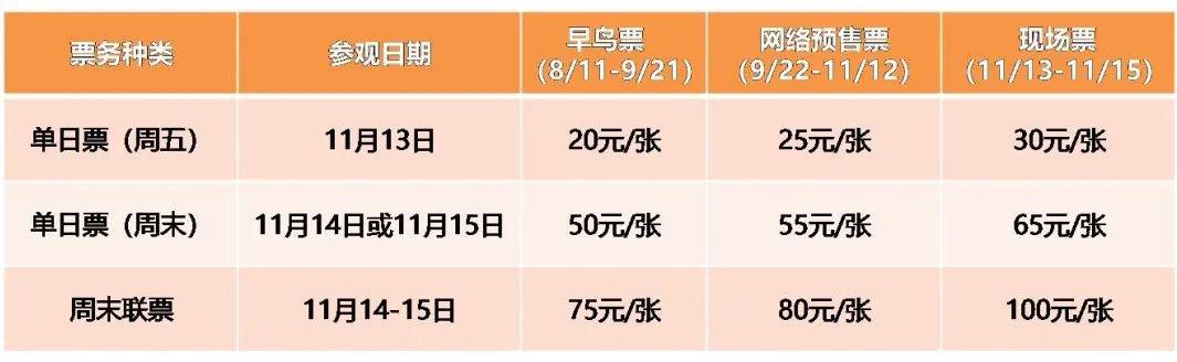 上海童書展要門票嗎?