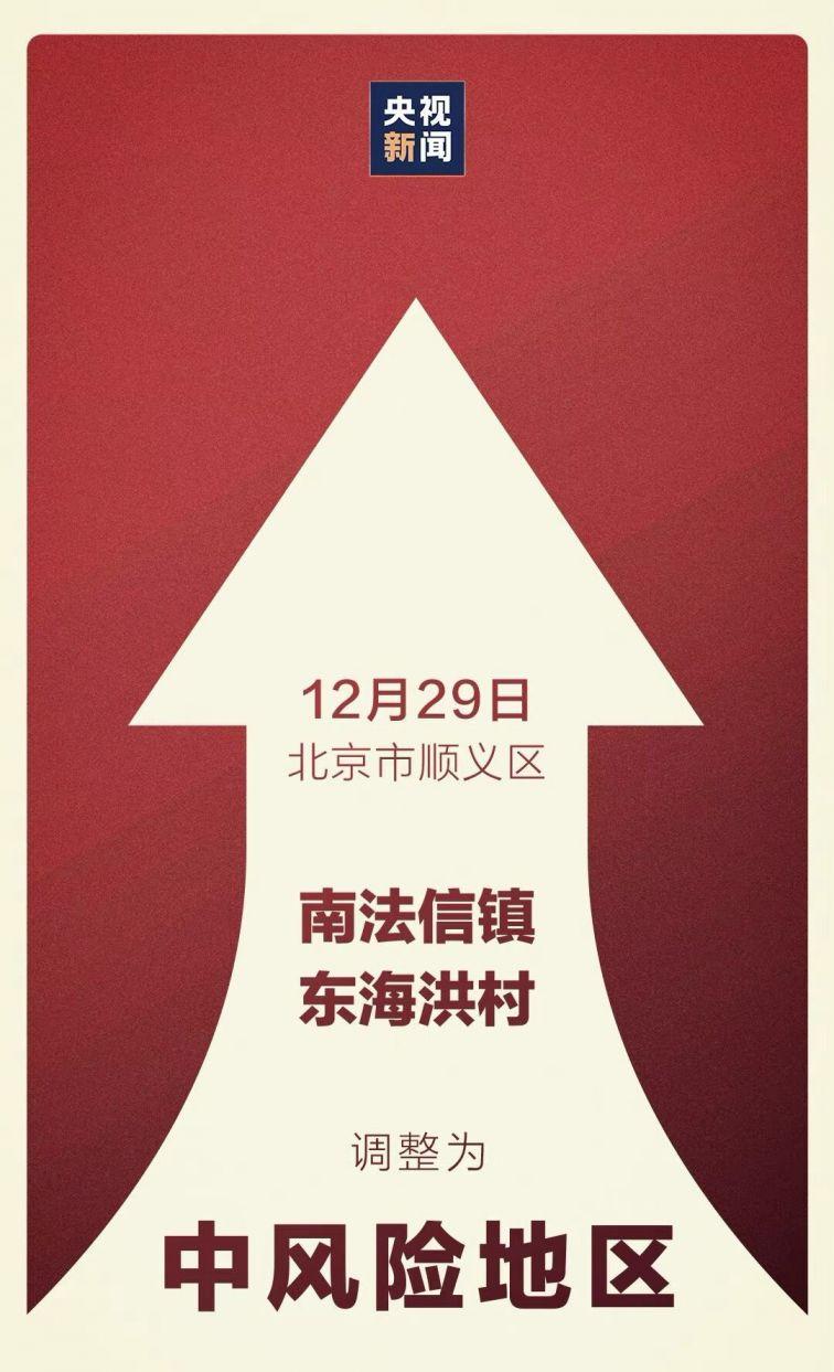 12月30日最新中风险地区名单(27个)