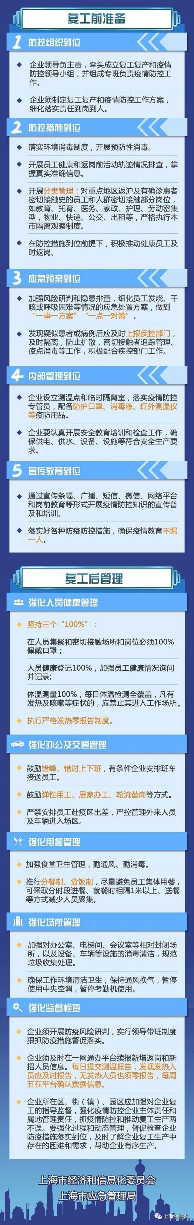 上海新版企业复工指南发布