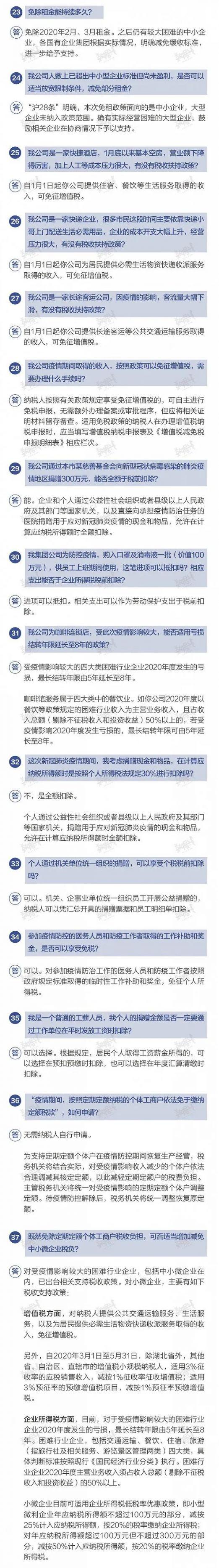上海抗(kang)疫惠企28條政(zheng)策(ce)百問(wen)百答