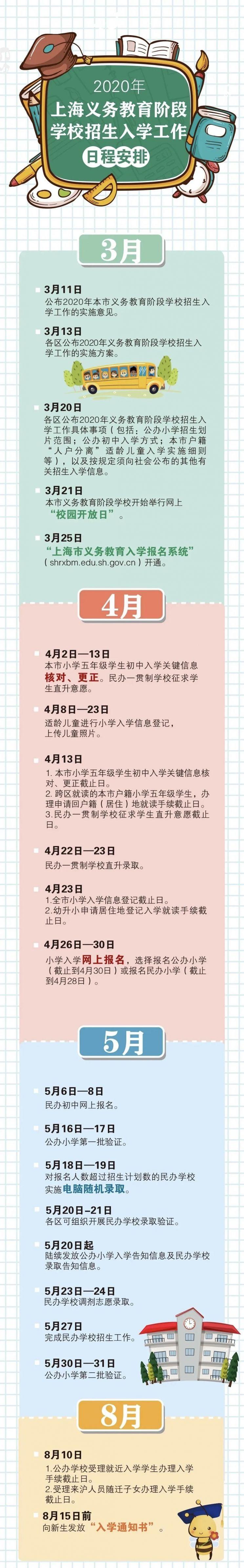 2020年上海义务教育招生入学工作日程安排