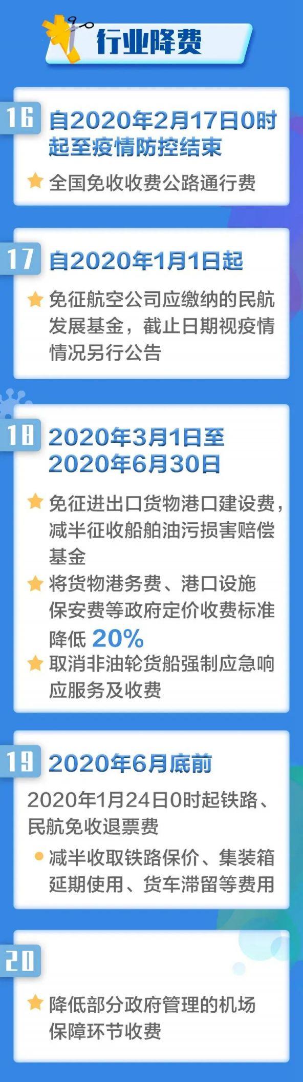 交通运输业减负37条政策措施发布