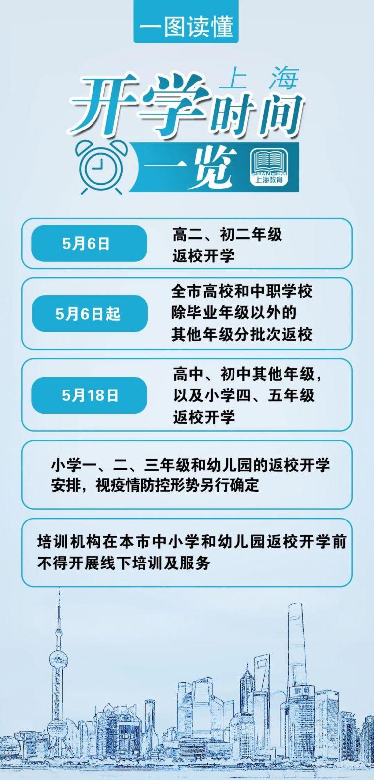 2020上海小学五年级四年级开学时间