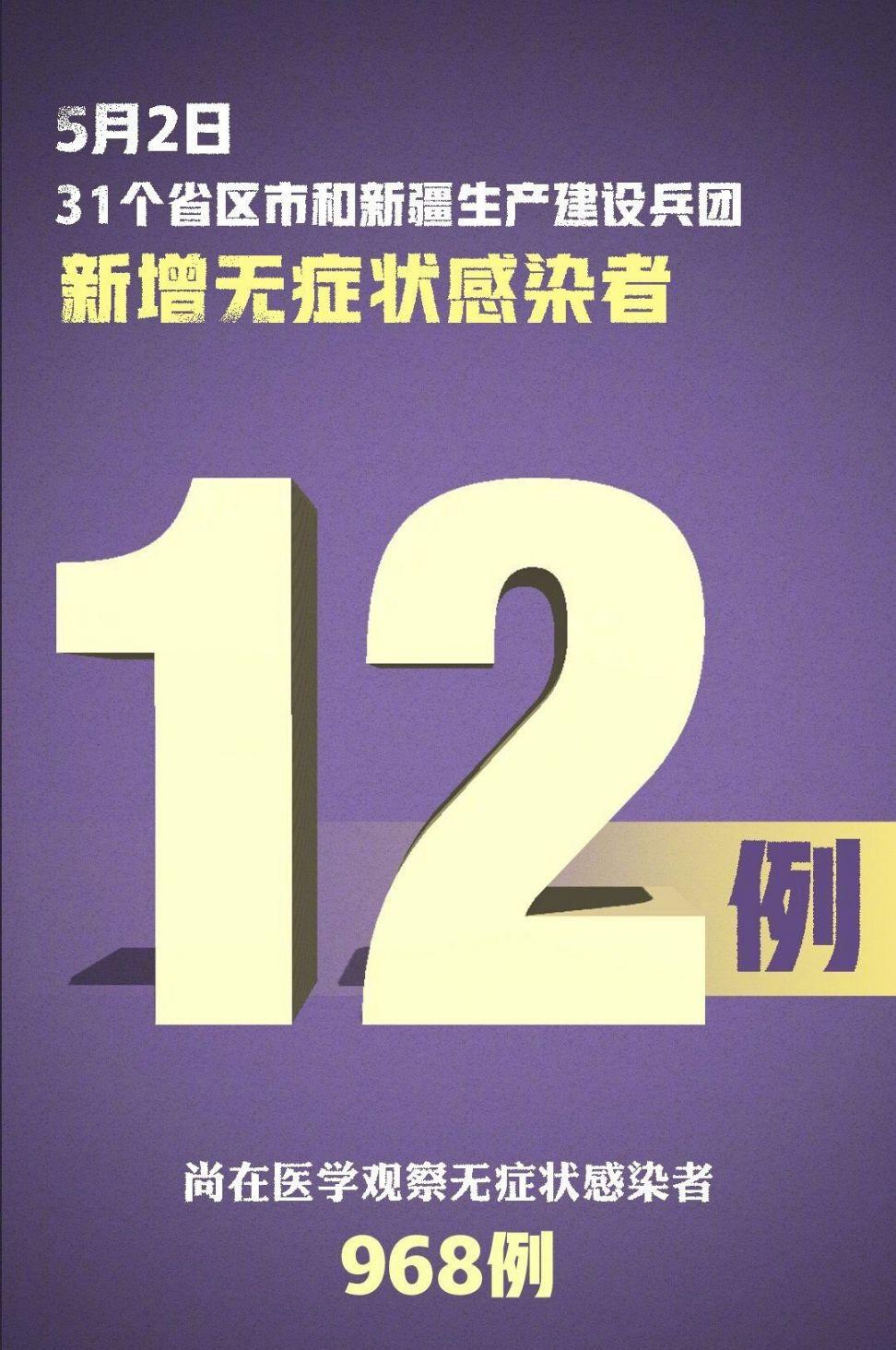5月1日国内新增无症状感染者12例 尚余968例