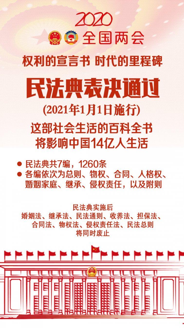 民法典2021年1月1日起施行 全文一千两百六十条- 上海本地宝