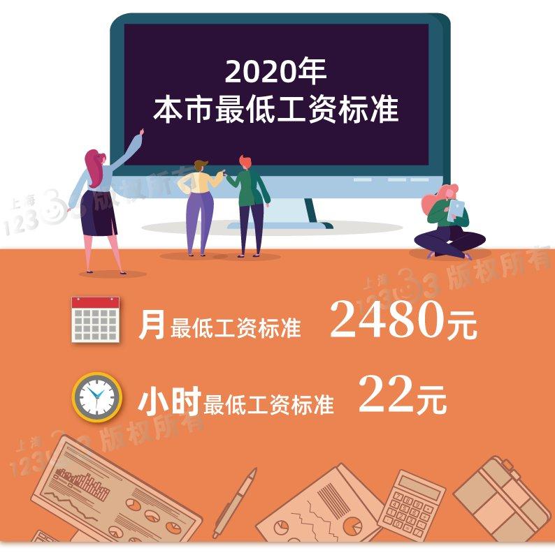 2020年上海最低工资标准不调整继续为2480元