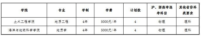 2020年同济大学插班生招生简章