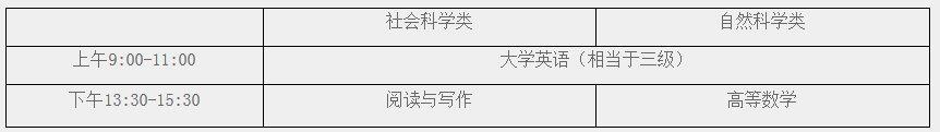 2020年华东师范大学插想起了自己收班生招生简章