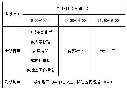 2020年华东理工大学插班生招生简章