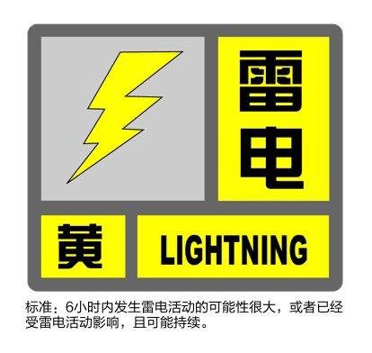 6月28日新葡新京发布雷电黄色预警