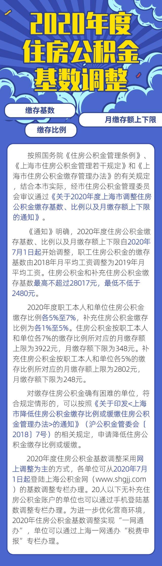 2020上海公积金缴费基数缴存比例公布