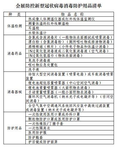 新葡新京会展行业疫情防控指南全文(修订版)
