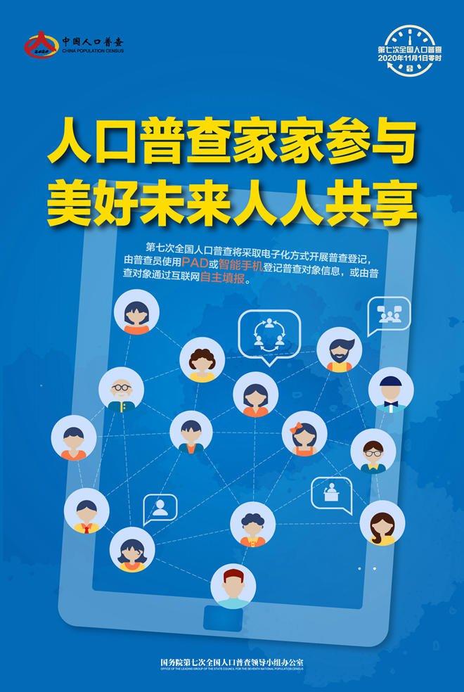 2020上海人口普查是上門登記嗎?