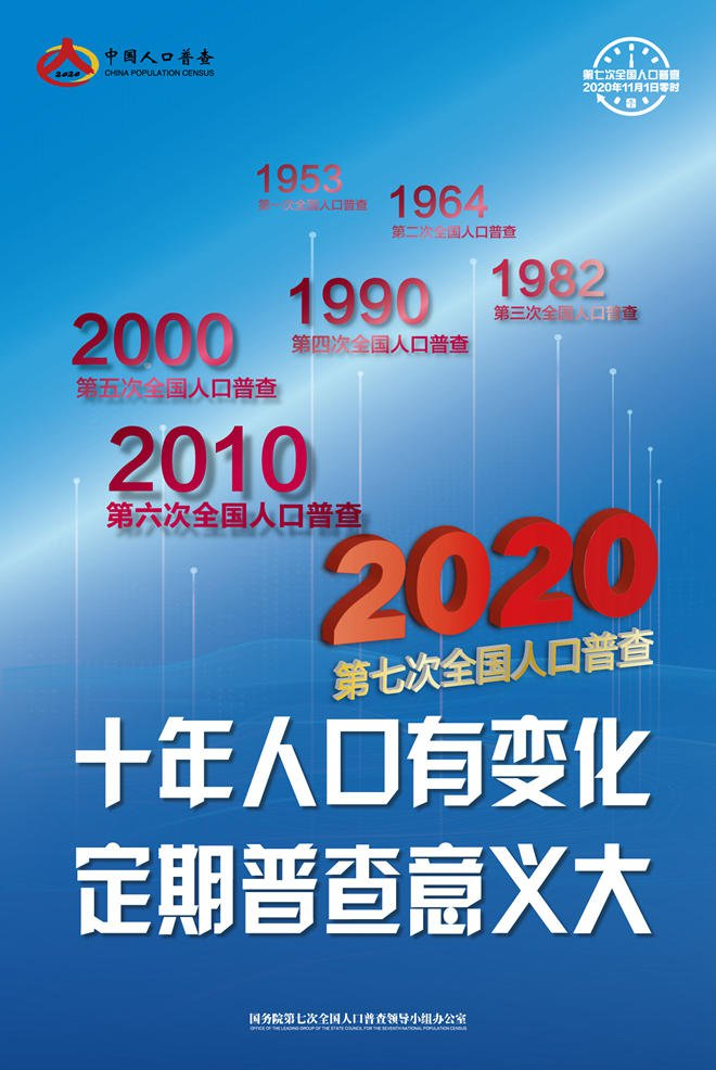 2020上海人口普查对象包括哪些?