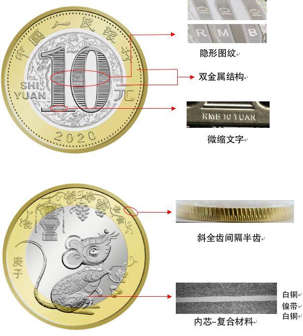 上海鼠年纪念币第二批兑换公告(附兑换问答)