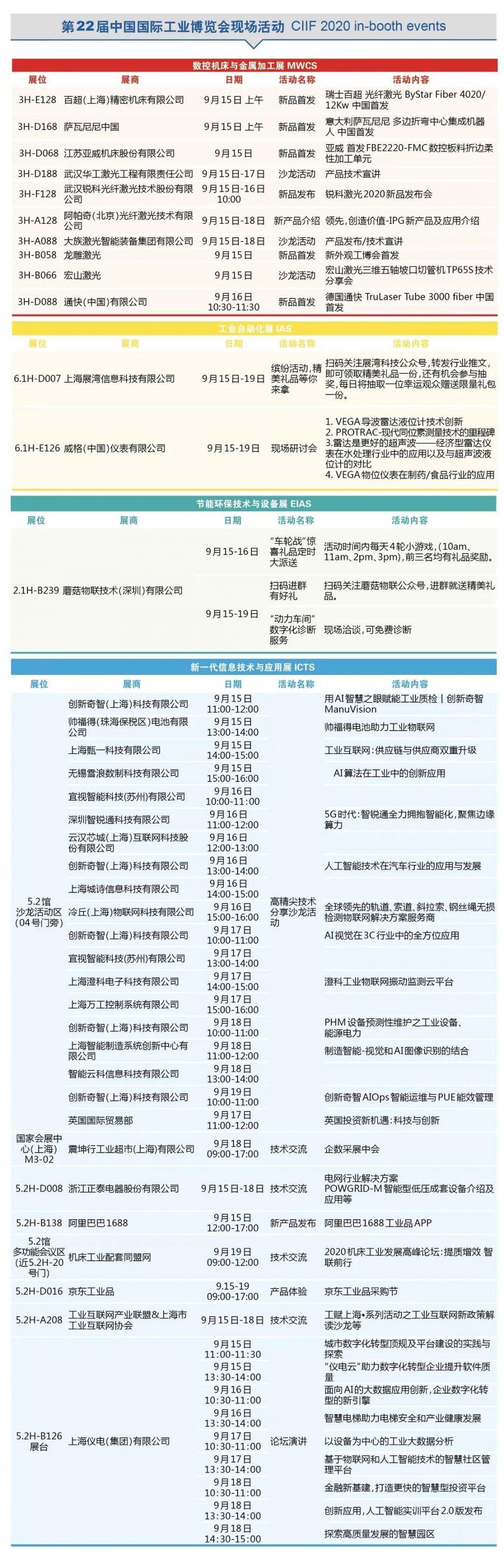 2020上海工博会现场活动一览
