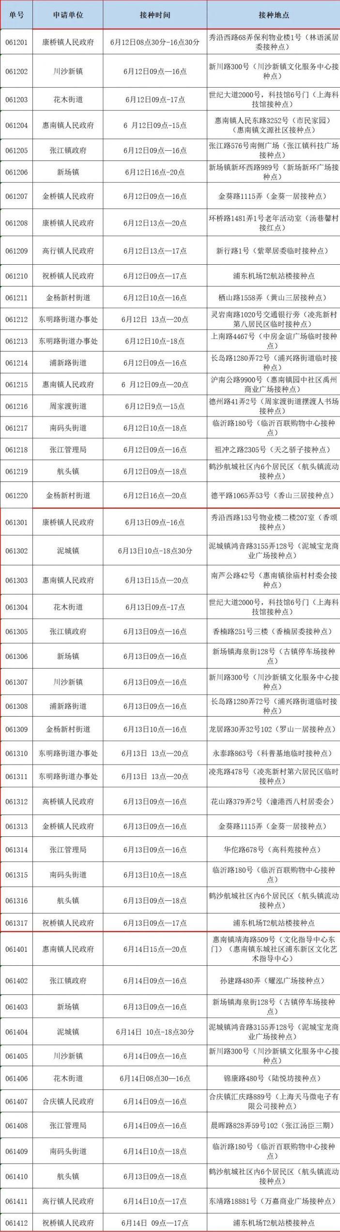 浦东新区新冠疫苗流动接种车一览(持续更新)