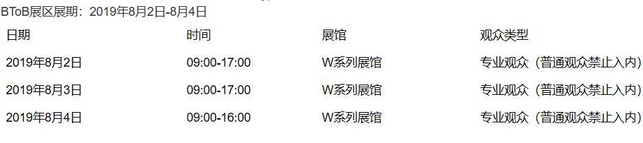 2019上海ChinaJoy分类展区介绍 ( BTOC / BTOB)