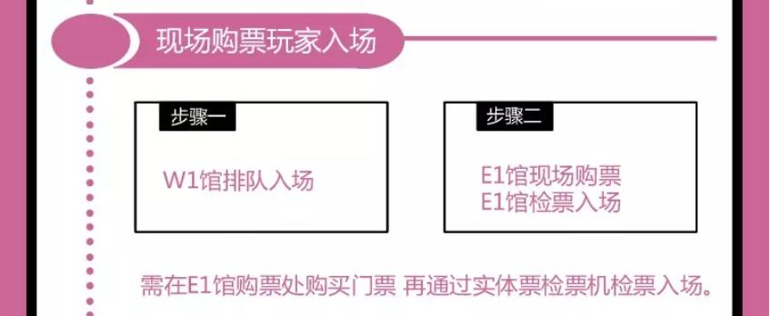 2019ChinaJoy地图 (展馆平面图) + 入场方式