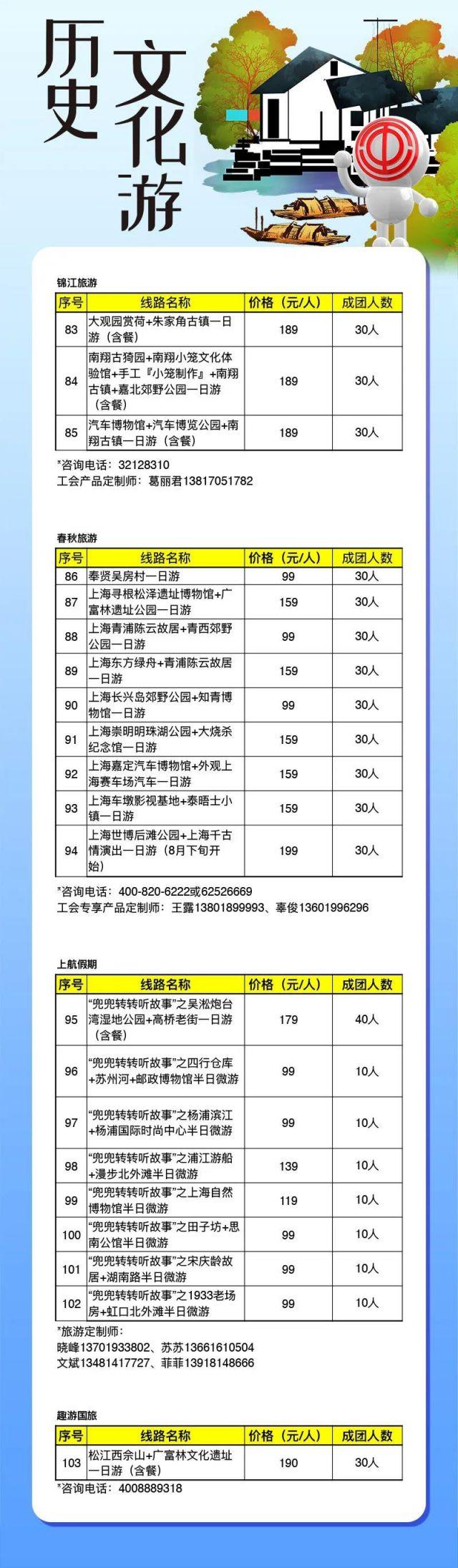 2020游上海5大主题117个特色坐在出租车线路推荐