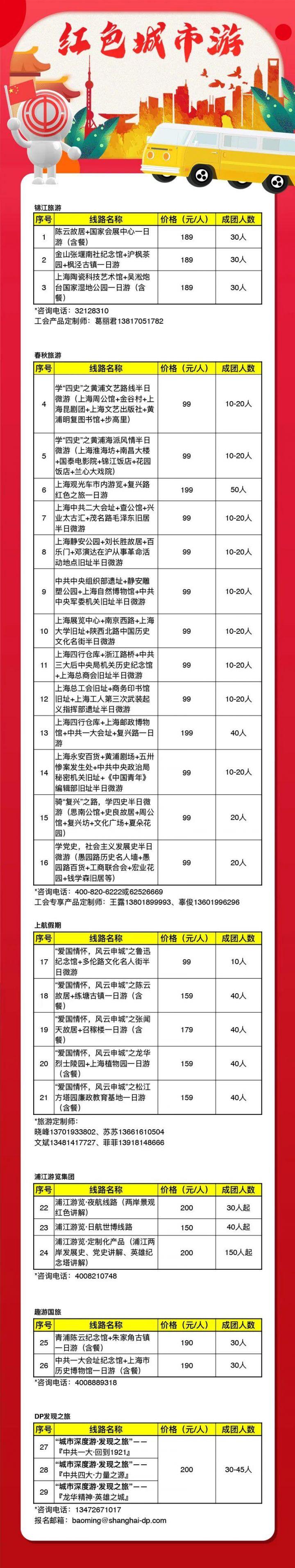 2020游上海5大主题117个□特色线路推荐