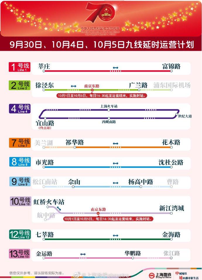 2019年9月30日上海地铁延时运营时刻表