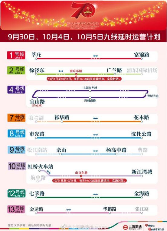2019上海国庆地铁延长时间安排