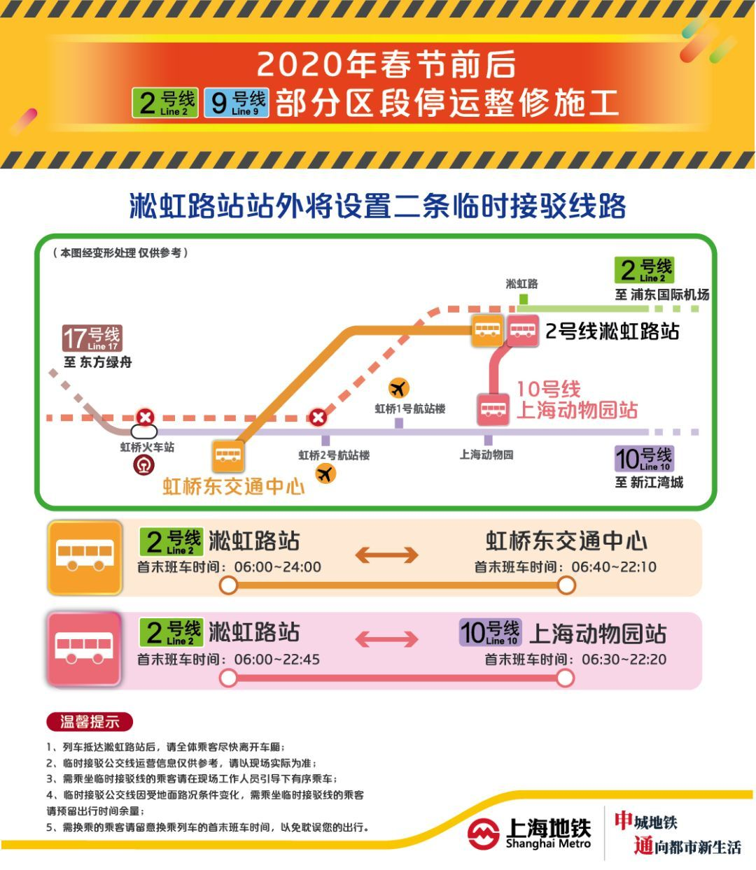 2020春节前后 新葡新京地铁2/9号线部分区段停运整修