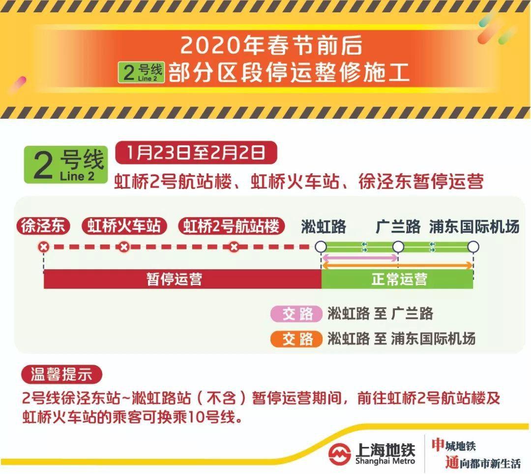 2020春节期间 上海地铁2号线部分路段停驶