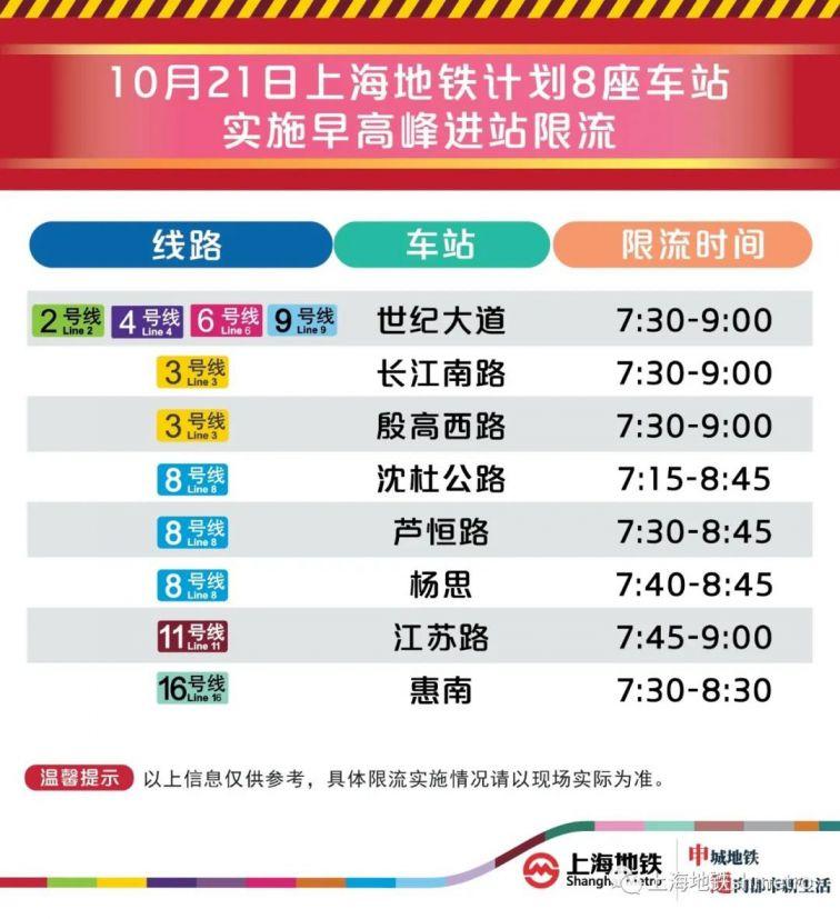 10月21日上海8座地鐵站早高峰限流(附舒適度)