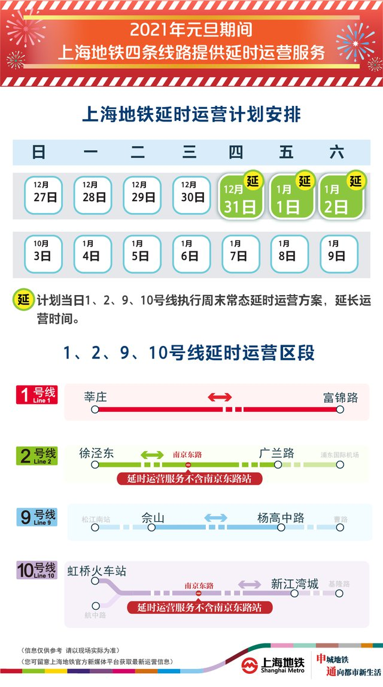 上海2號線跨年地鐵末班車時間 交通管制
