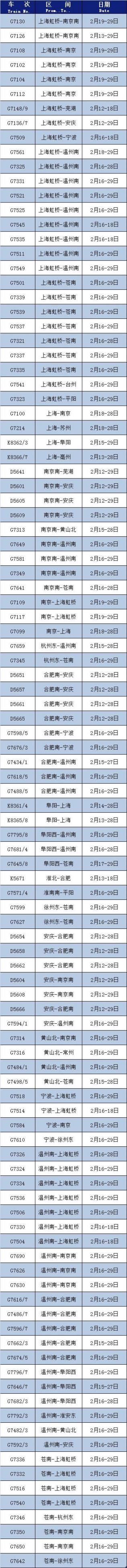 新葡新京铁路临时调整运输方案 这些车次停运