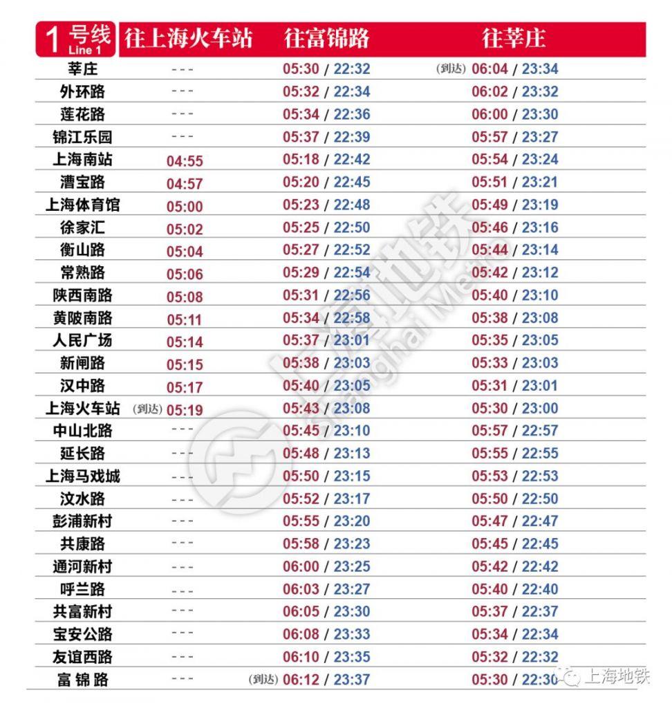 最新上海地鐵首末班車時刻表 (2月22日啟用)
