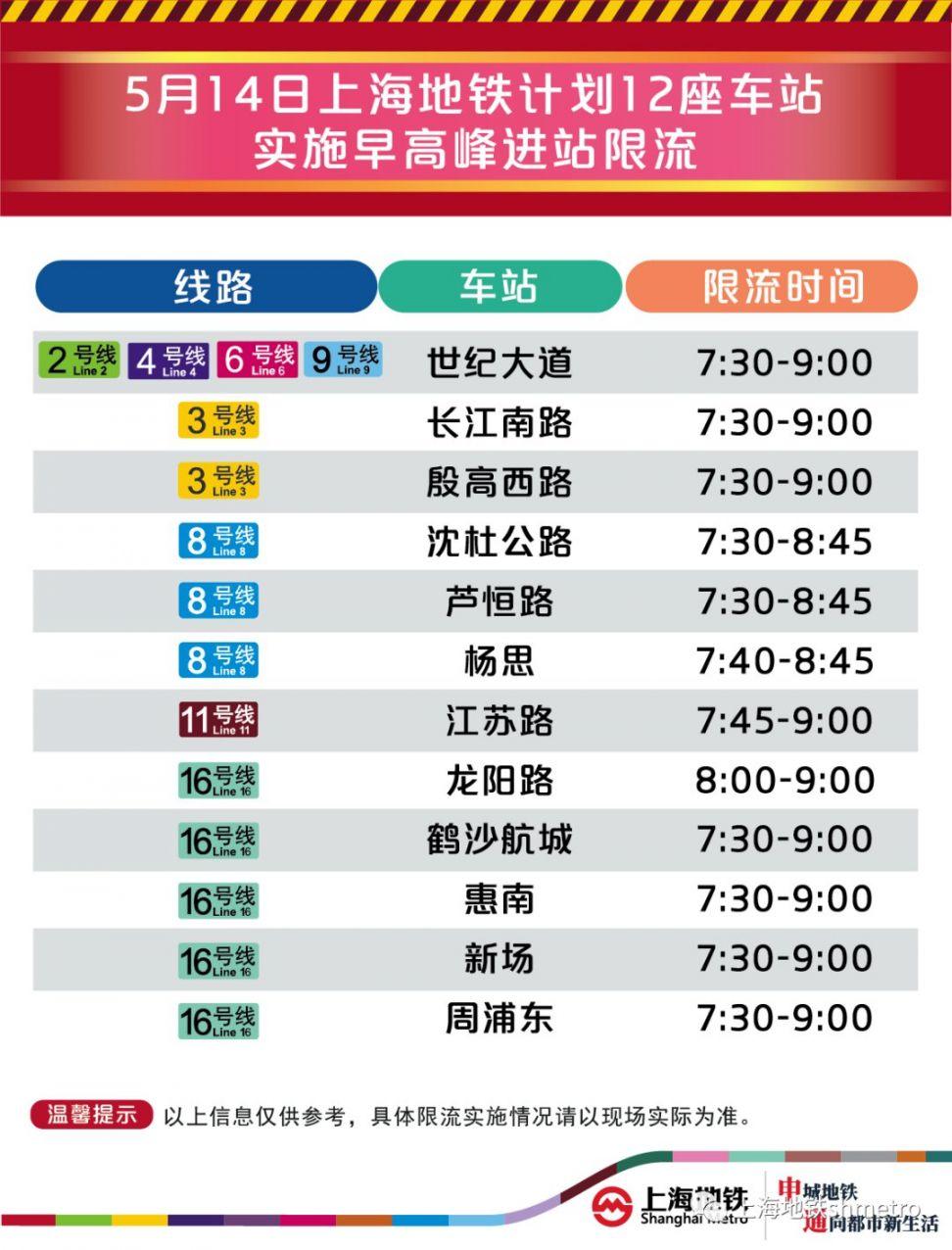 5月14日新葡新京12座地铁站早高峰限流 附舒适度预告