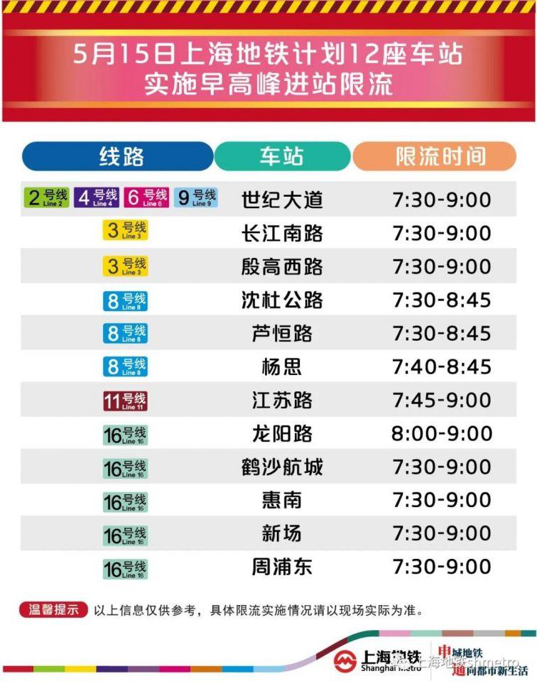5月15日新葡新京12座地铁站早高峰限流 附舒适度预告