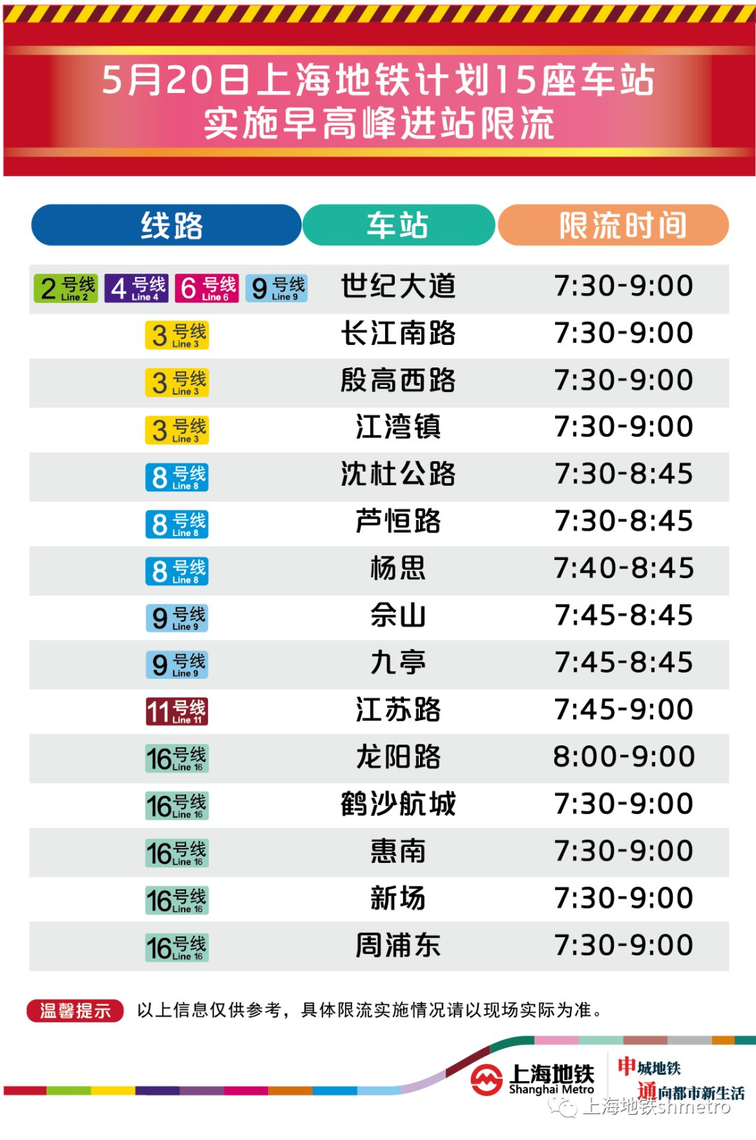 5月20日新葡新京15座地铁站早高峰限流 附舒适度预告