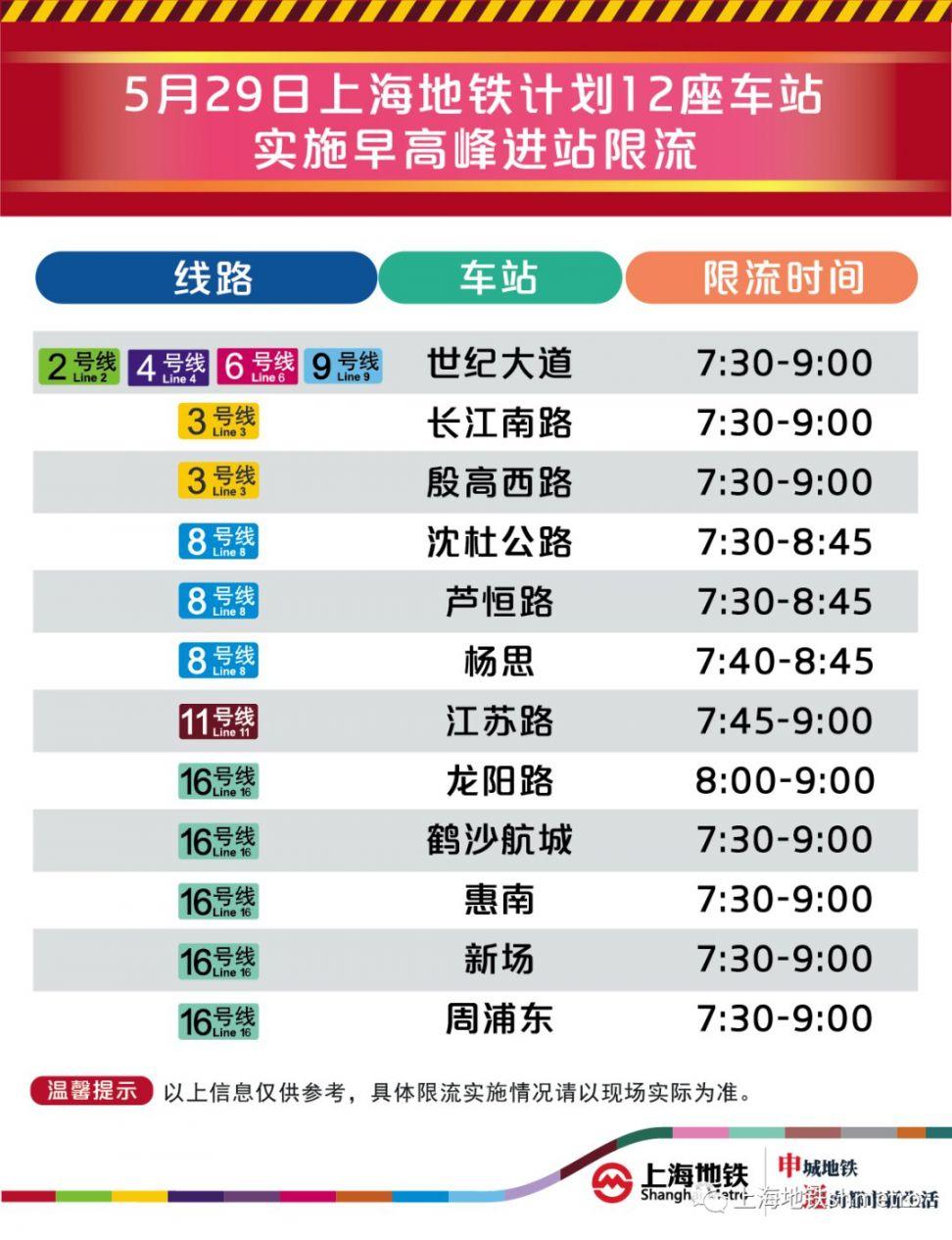 5月29日上海12座地铁站早高峰限流 附舒适度预告