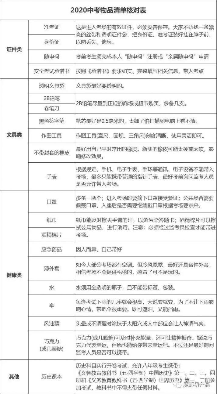 2020新葡新京长宁区中考考点分布及停车安排