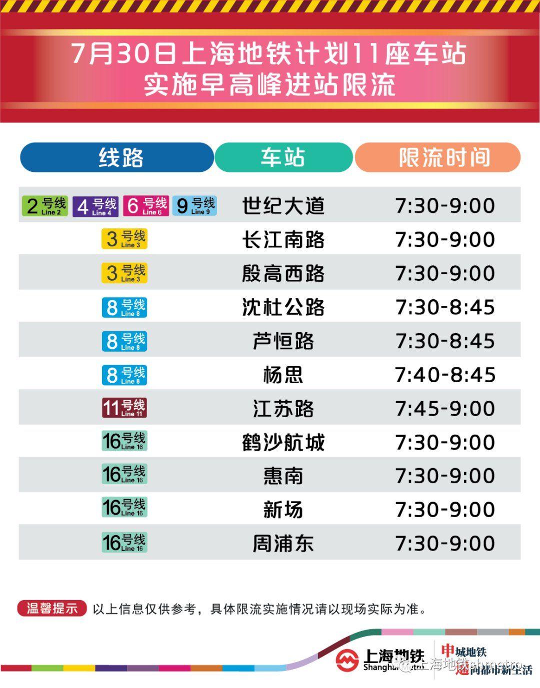 7月30日上海11座地铁站早高峰限流 (附舒适度预告)