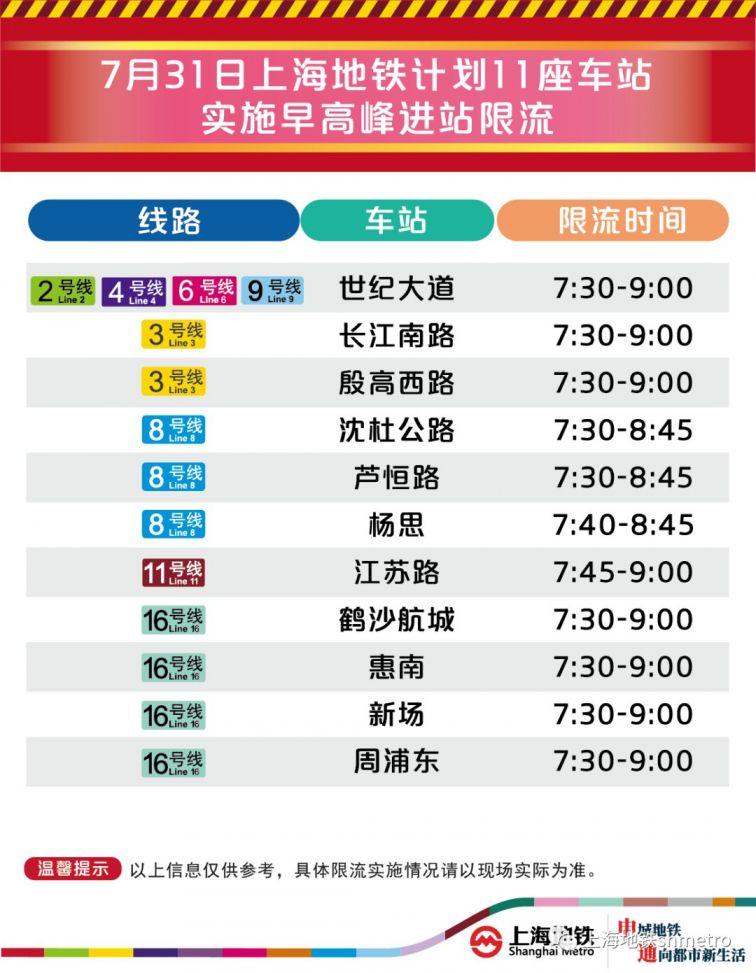 7月31日上海11座地铁站早高峰限流 (附舒适度预告)