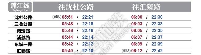 最新上海地铁首末班车时刻表(2020年8月1日启用)