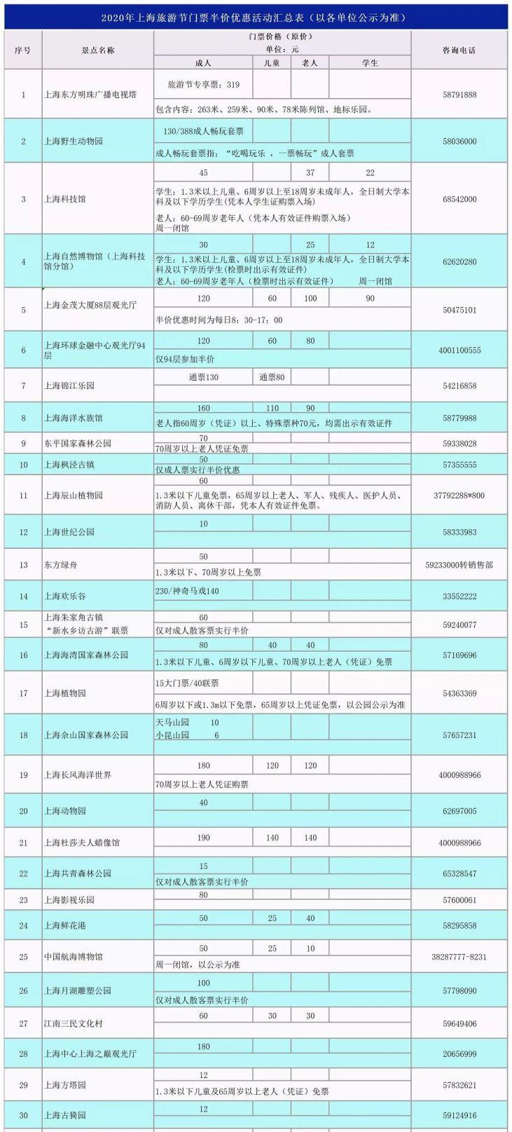 2020上海旅游节半价景区表 (69家)