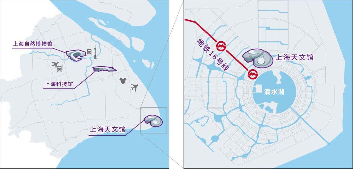 上海天文馆在哪里(地址+交通)