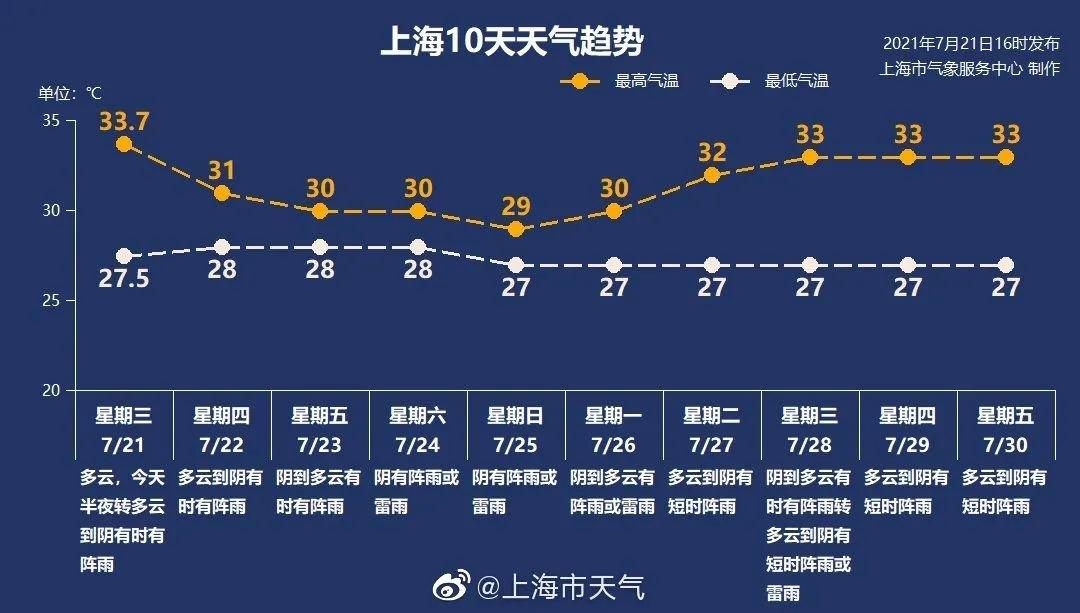 台风烟花上海交通停运标准