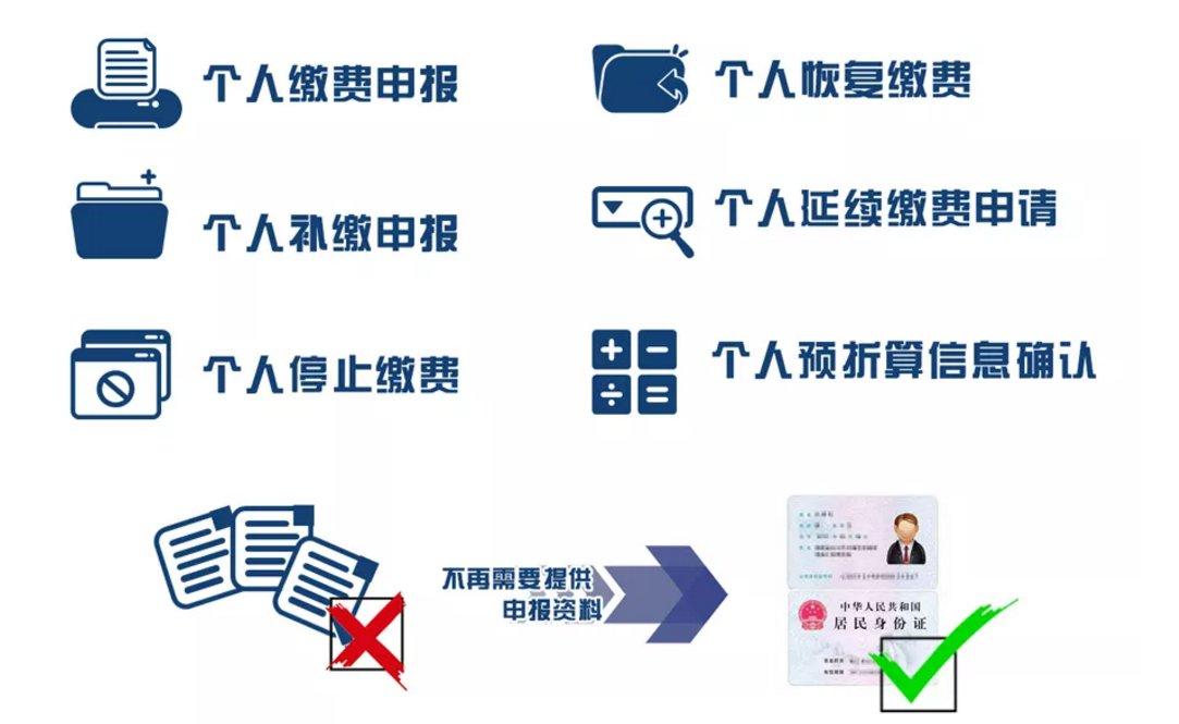"""上海6项城乡居保业务可""""零材料""""办理!"""