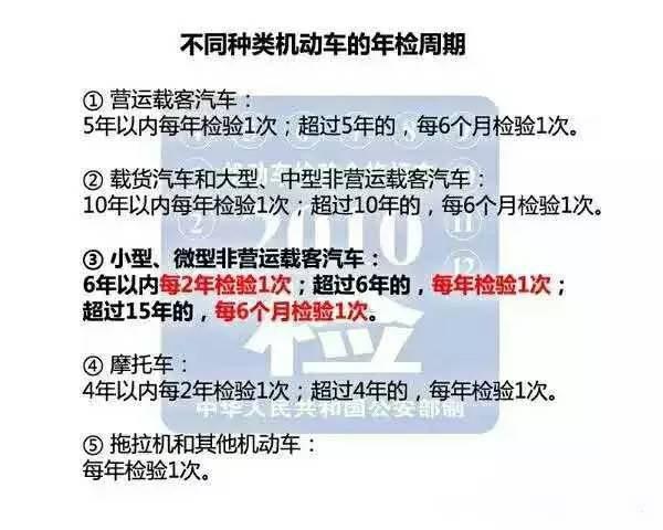 上海车辆年检以行驶证的哪个时间计算年检日期?